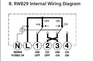 wiring diagram central heating programmer boiler installation diagram wiring diagram odicis org
