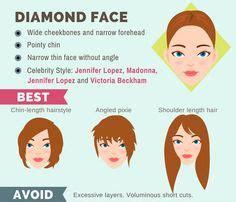 textured pixie for diamond shape face thin hair 3 diamond shaped peinados pinterest shapes