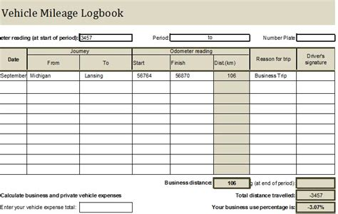 travel log book template motor vehicle expenses log book impremedia net