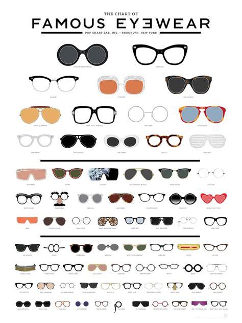 eyewear europtics
