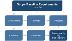 scope baseline template project scope management 5 3 define scope