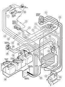 36 volt wiring diagram golf cart ezgo get wiring diagram free