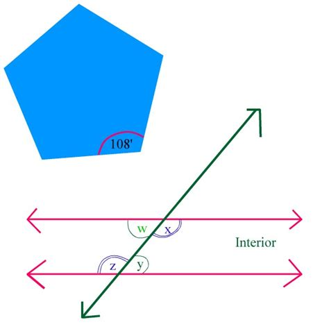 Interior Angles Of Polygon by A Comprehensive List Of Geometry Vocabulary For The K6