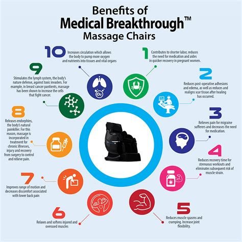 Benefits Of Chair by Official Breakthrough 8 Model T Chairs