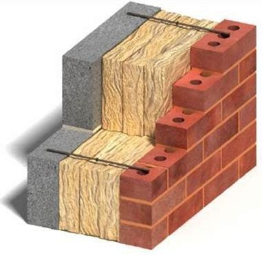 injected cavity wall insulation and pumped cavity wall - Cavity Wall Insulation Types Uk