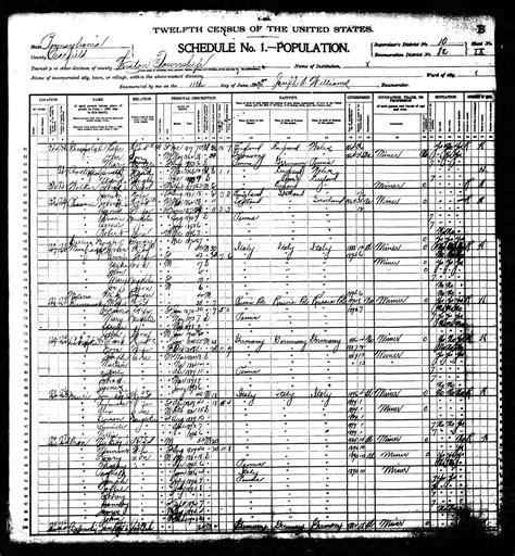 Mahoning County Ohio Marriage Records Second Generation Lesneski Family History