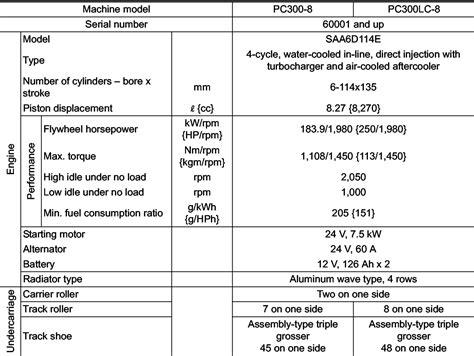 Track Shoe Pc200 U Alat Berat Excavator Komatsu mempelajari tentang alat alat berat dan ilmu yang