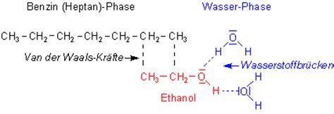 Polare Lösungsmittel Beispiele colorful wasser um die nahezu universelle l 195 182 sungsmittel