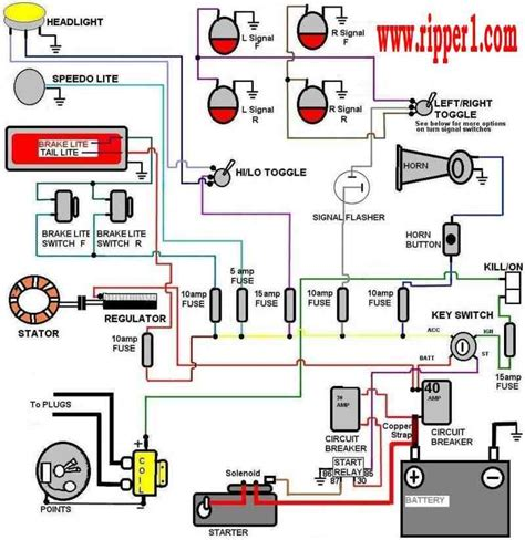 automotive wiring diagrams basic wiring customs by ripper