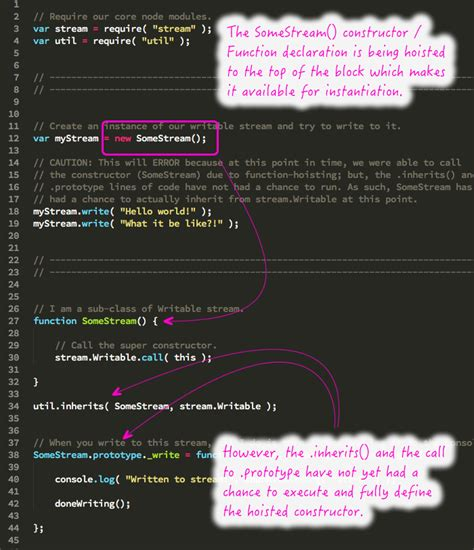 javascript date format node js function hoisting prototype chains exports and process