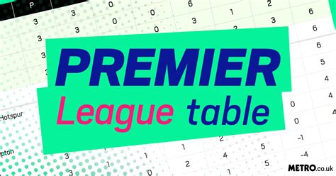 epl table chions league premier league table metro uk