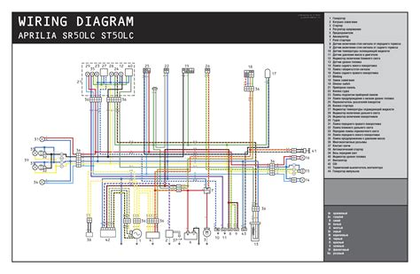 rs wiring diagram aprilia rs 50 wiring diagram fitfathers me