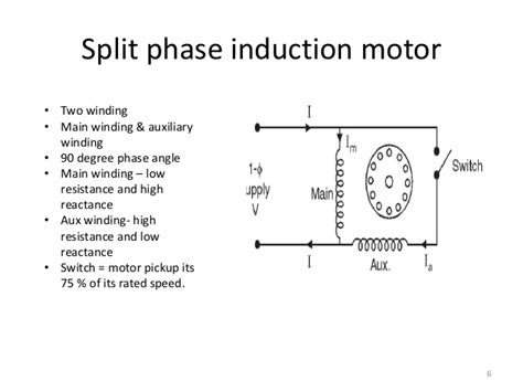 split phase induction motor single phase induction motor