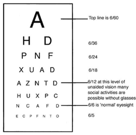 printable snellen eye chart uk snellen chart patient uk 50 printable eye test charts