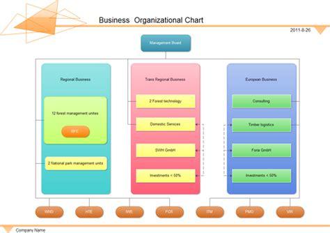 restaurant organizational chart template sample video
