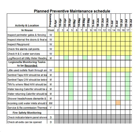 truck maintenance schedule excel template schedule
