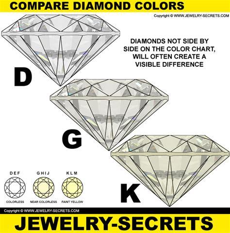compare colors compare f vs g color jewelry secrets
