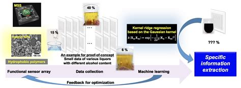 pattern recognition and machine learning springer new york ryo tamura