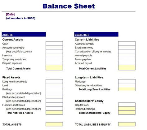5 blank balance sheet templates free download