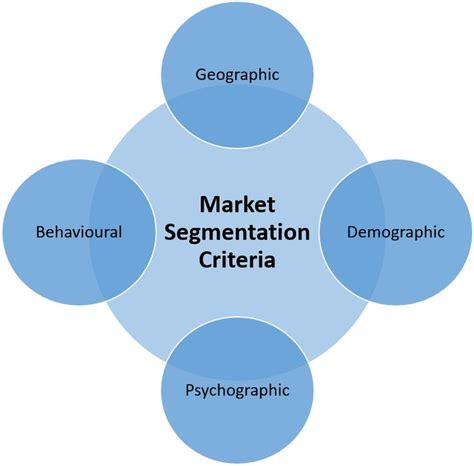 idea infinity plan 25 best ideas about market segmentation on