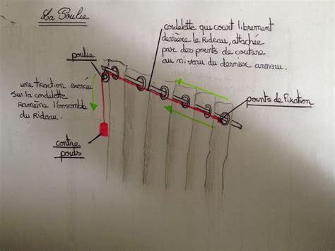 Maison Enfant Jardin 2641 by Les 25 Meilleures Id 233 Es Concernant Construire Un Placard