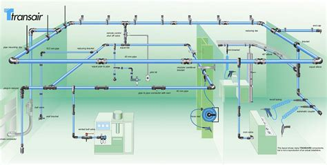 industrial air pressor wiring diagram electrical and