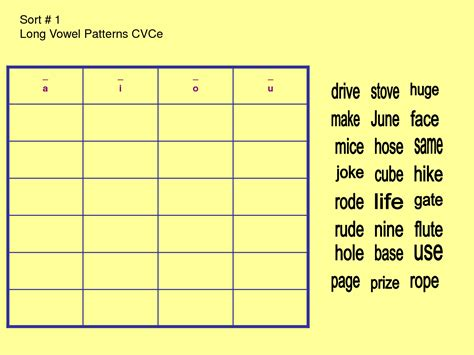 cvce pattern activities long u words sort 1 long vowel patterns cvce a i o u