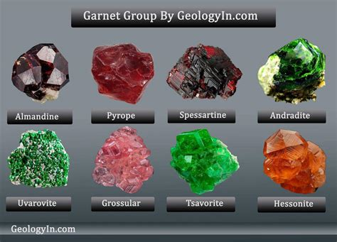 garnet colors garnet the colors and varieties of garnet
