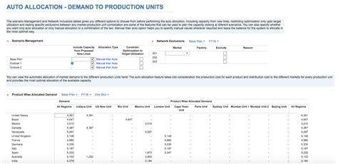 Workforce Capacity Planning Spreadsheet by Workforce Capacity Definition Buff