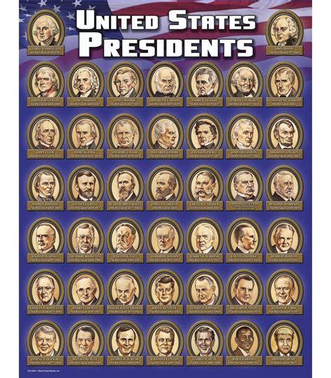 presidents of the united states united states presidents chart grade 4 8 carson dellosa