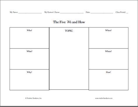 printable biography organizer biography graphic organizer printable