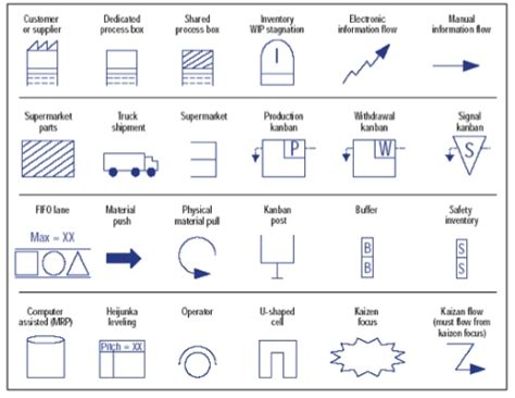 value mapping visio value clipart 55