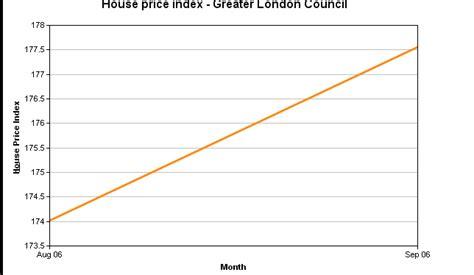 key worker housing london buy key worker homebuy london weather buy a essay for cheap www consortemarketing com