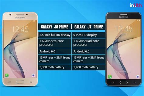 Samsung J5 Vs Prime Samsung Launches 32gb Variant Of Galaxy J5 Prime And