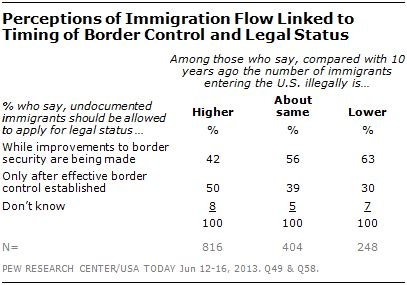 section 212 a 1 of the immigration and nationality act section 1 the immigration policy debate pew research center