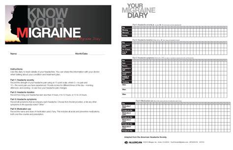 patient headache diaries helps diagnosis