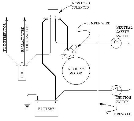 55 chevy starter wiring diagram get free image about