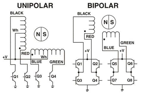transistor bipolar and unipolar