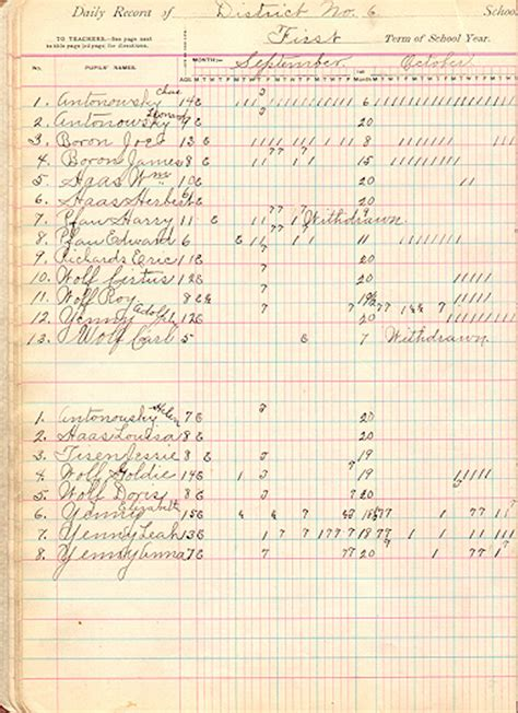 Ross County Ohio Birth Records Usgenweb Archives Stark County Ohio