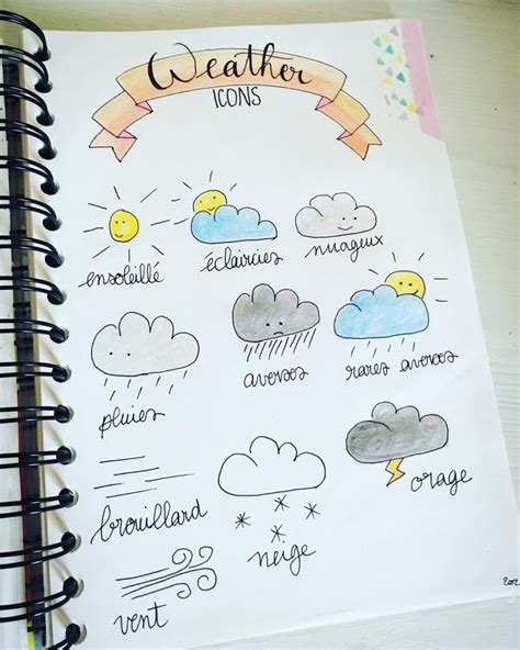doodle article bullet journal doodles for recording the weather