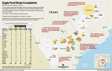 fracking map texas fracking the eagle ford shale big and bad air on the texas prairie stateimpact texas