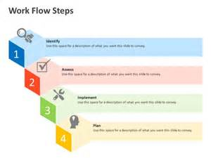 Process Steps Template by Workflow Process Steps Powerpoint Template