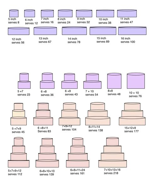 wedding cake serving size chart car tuning