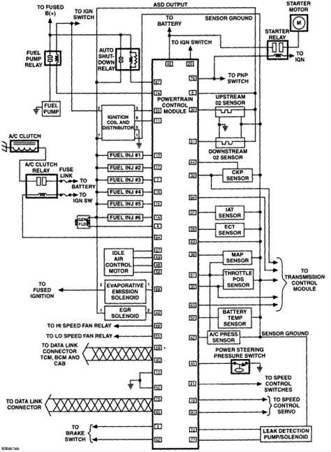 2000 chrysler sebring asd relay location wiring diagrams