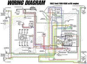 1962 Ford Radio Schematic Diagrams 1987 Ford F600 Wiring Diagram F Download Free Printable