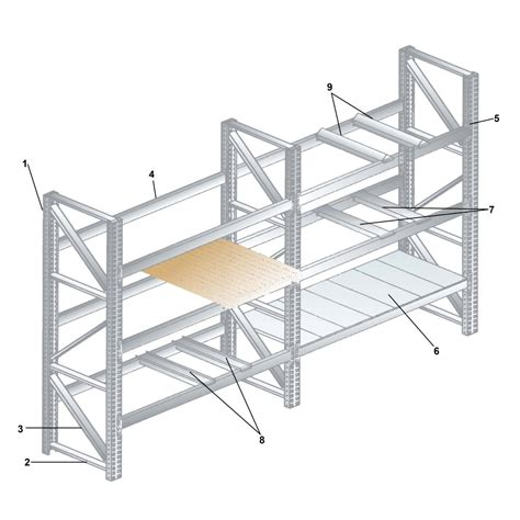 pin scaffali pin scaffali metallici on