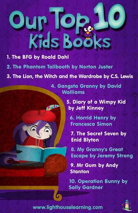 top 10 picture books top 10 children s books lighthouse learning