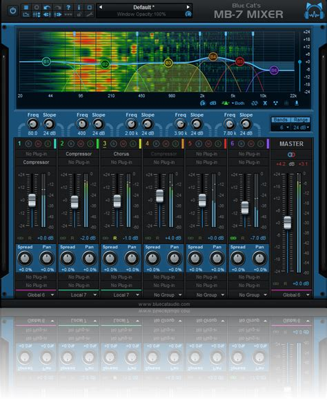 Blue Cats Patchwork - kvr blue cat s patchwork 2 0 and mb 7 mixer 3 0 released