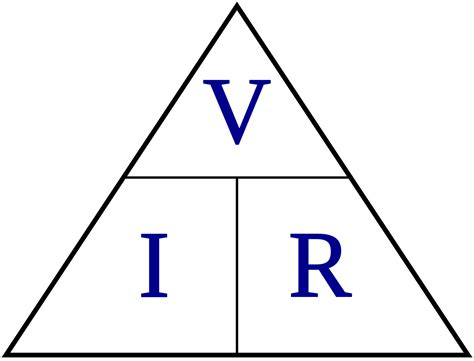 file ohm s triangle svg wikimedia commons