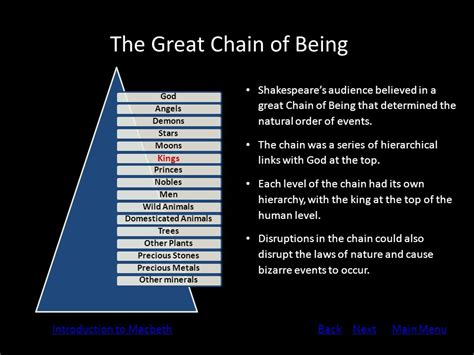 macbeth themes natural order recurring images in macbeth ppt video online download